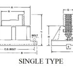 face-plate-jaws-single-type
